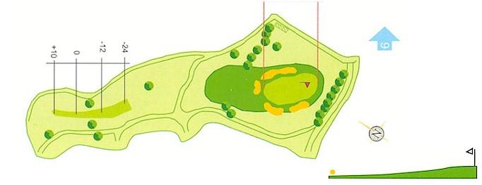 Hoyo 8 Campo de Golf Mondariz